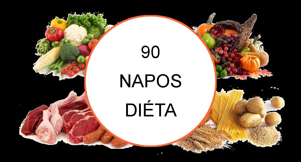 24 fogyókúra a perimenopauza súlycsökkenést okoz