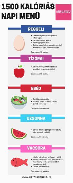 egyéb fogyókúrás tippek