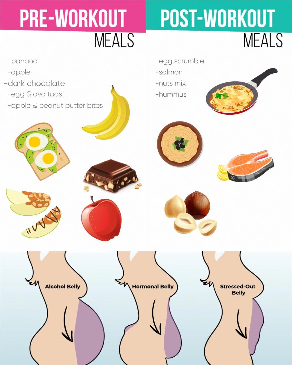 IPod touch alacsony szénhidráttartalmú étrend App Store Fogyás étel, alma, alkalmazásbolt, alma png