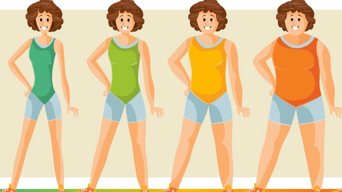 heti testzsír százalékvesztés a fogyás okai pro ana