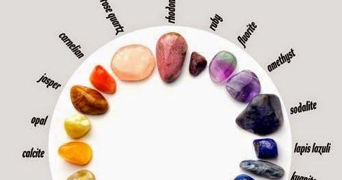 Lelki egyensúlyt teremtő, fogyást segítő ásvány ékszer szett | Beaded bracelets, Jewelry, Bracelets