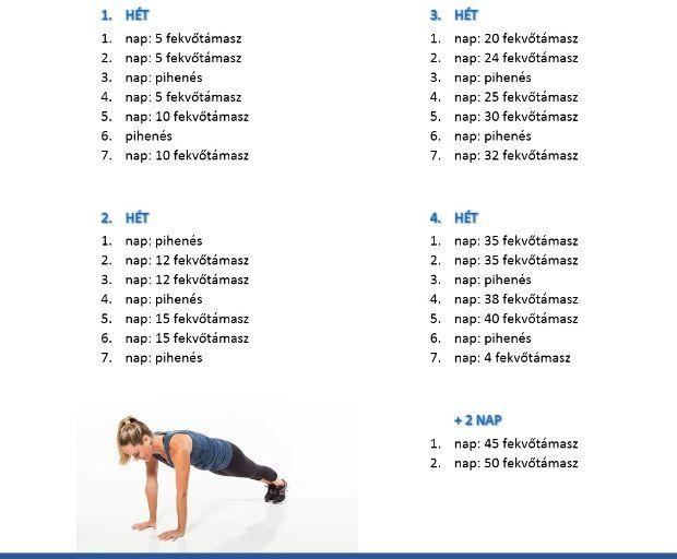 45 napos fogyás kihívás tina dayton fogyás