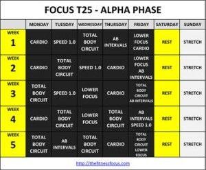 T25 gamma fogyás, T25 egy hatékony edzésprogram? - Allergia - 2020