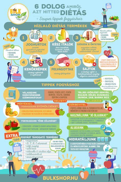 10 A legjobb súlycsökkentő smoothie receptek Pb j jó a fogyáshoz
