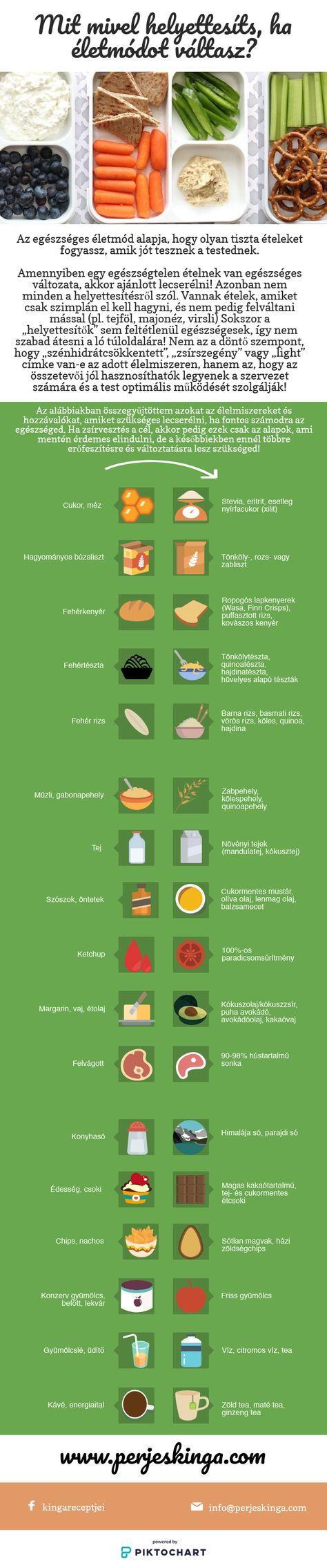 Mennyit lehet fogyni egy hónap alatt? Mondjuk, mi az egészséges maximum - Fogyókúra | Femina