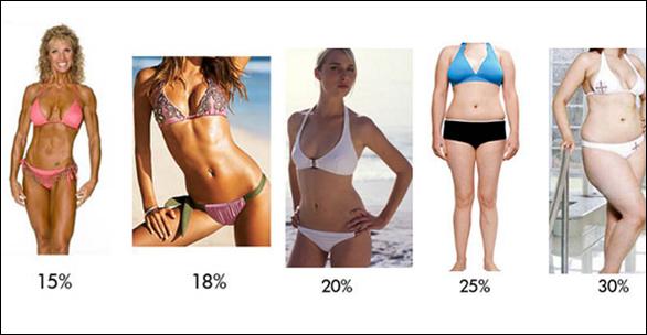 Egy hónap alatt 5 testzsírt veszít. Egy hónap alatt 5 kiló mínusz – fehérjediétával