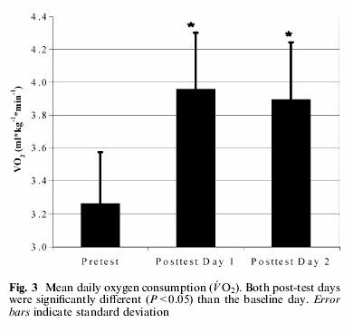 Nyers L-karnitinpor () HPLC≥98% | AASraw zsírvesztés