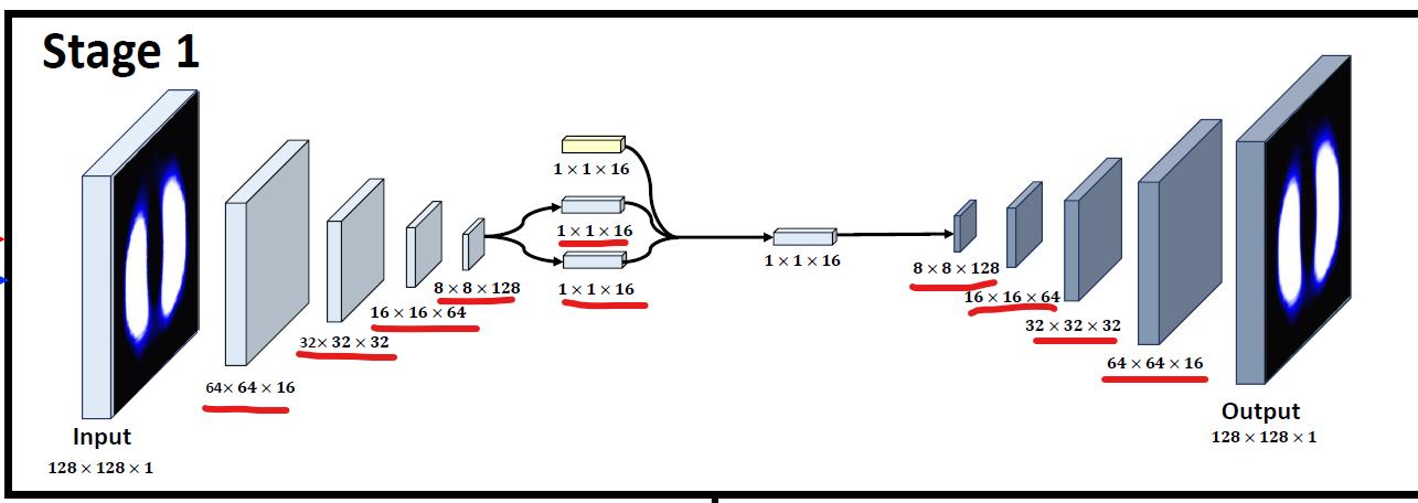 tensorflow súly l2 veszteség