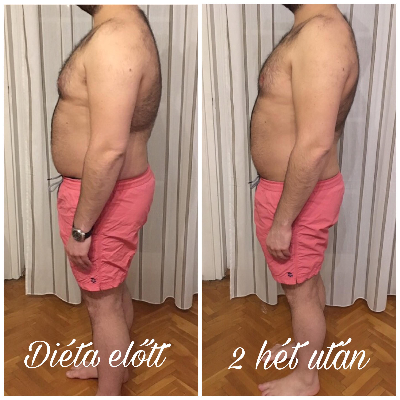 a férfiak egészsége hogyan lehet gyorsan fogyni
