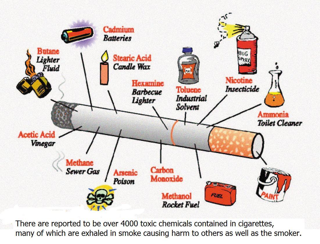 fogyókúrás cigaretta