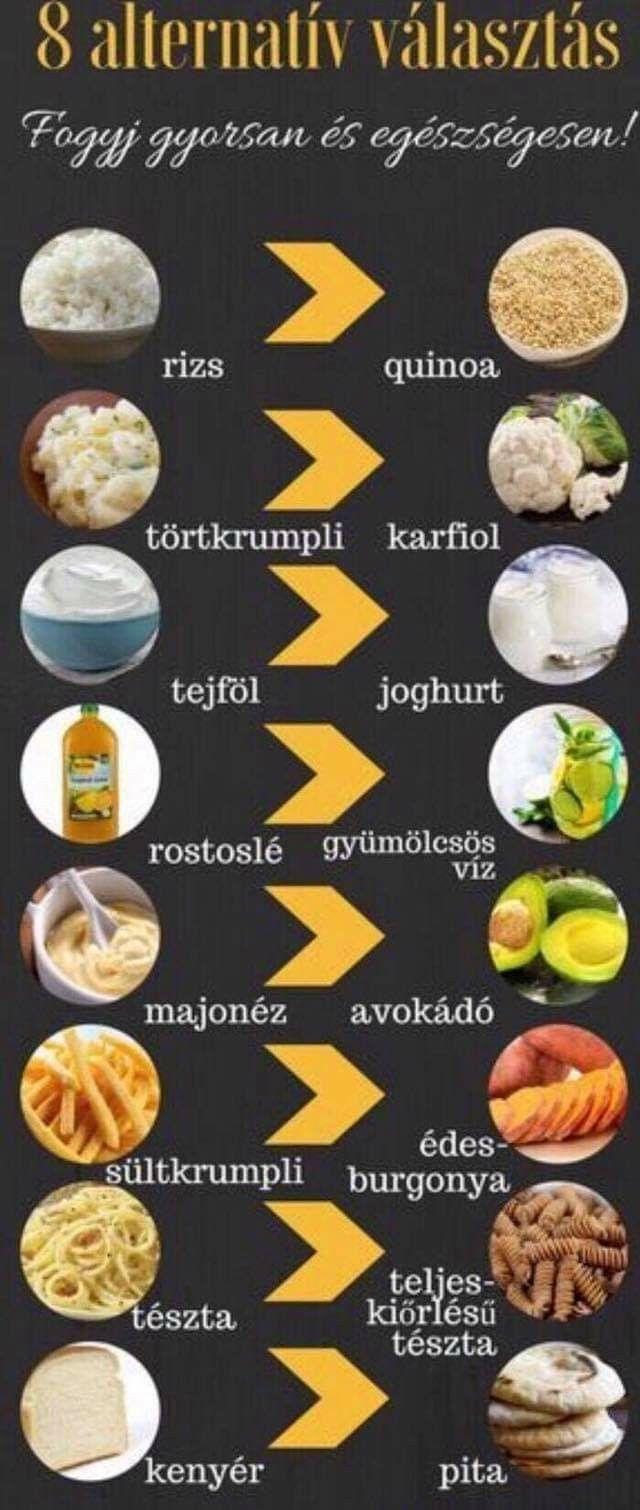 egészséges zsírégető étkezés nincs fogyás egy hét