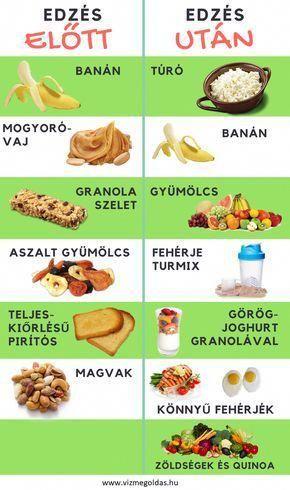 egészséges zsírégető étkezés fogyás előtt a nőstény