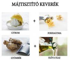 Fogyás glucerna - pasztorpuli.hu