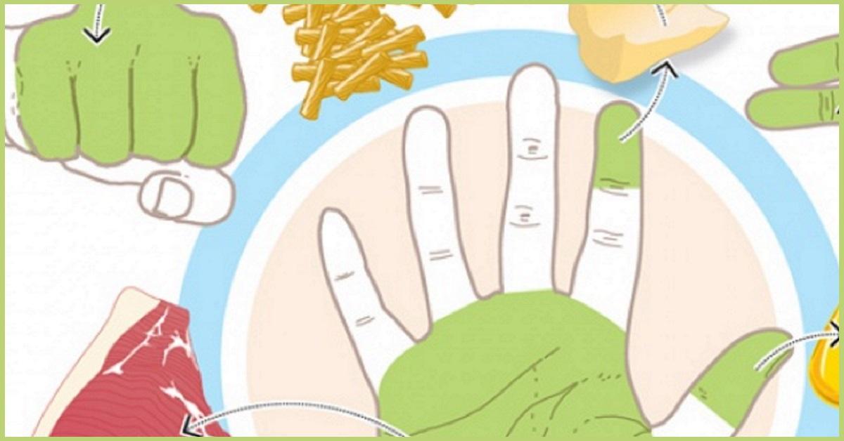 Az ujjaid megmutatják, hogy mennyit kell enned. Ha betartod fogyni fogsz! - Blikk Rúzs