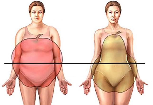 Hogyan lehet gyorsan lefogyni és eltávolítani a kövér hasat: tíz trükk, amivel lefogy