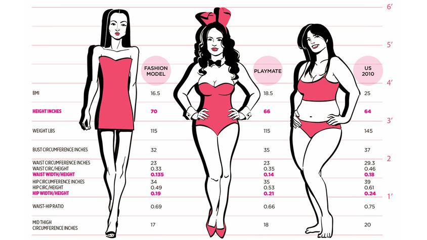 Az 5 leghatékonyabb zsírégető reggeli - Fogyókúra | Femina