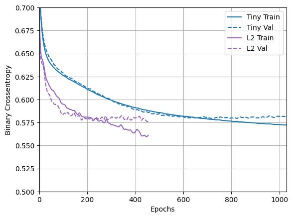 Napi kalóriaszükséglet kalkulátor | pasztorpuli.hu, 10 font fogyás egészségügyi előnyök