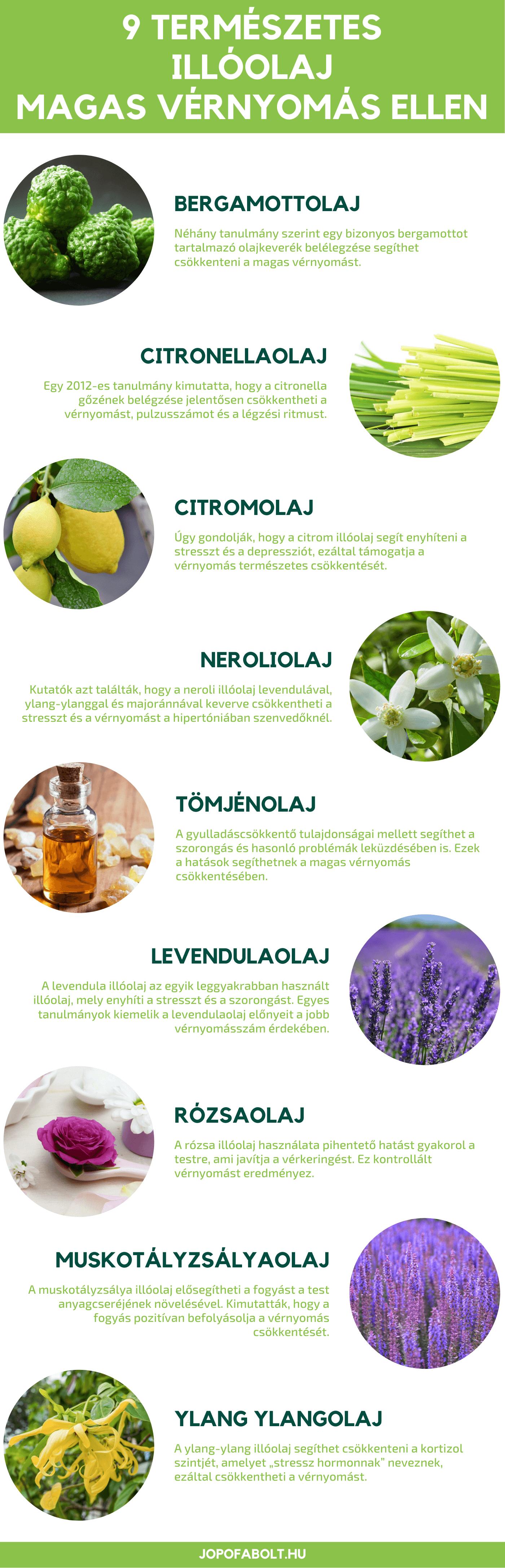 természetes tea, amely segít a fogyásban