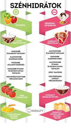 Zsírégetés jó vagy rossz, Zsírral fogyni? Ez most komoly? Így Lehet!