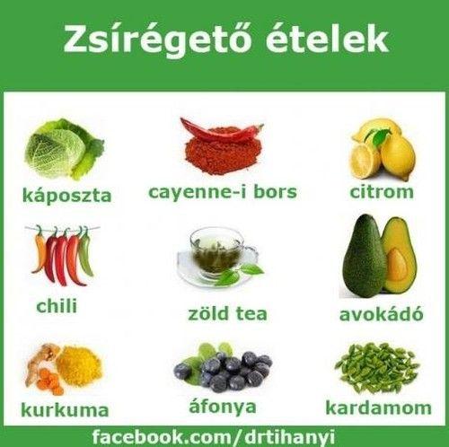 Tények és tévhitek a zsírégetésről   pasztorpuli.hu