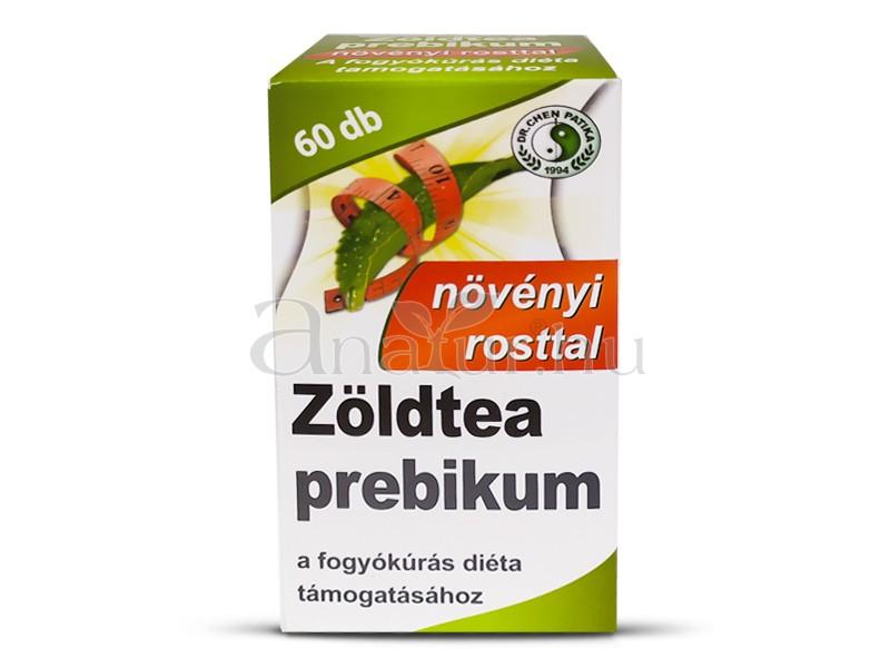 Zsírégető teák, fogyást segítő teák, testsúly-kontroll teák, cellulit elleni teák